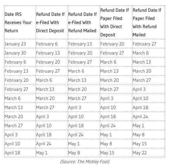 tax-schedule